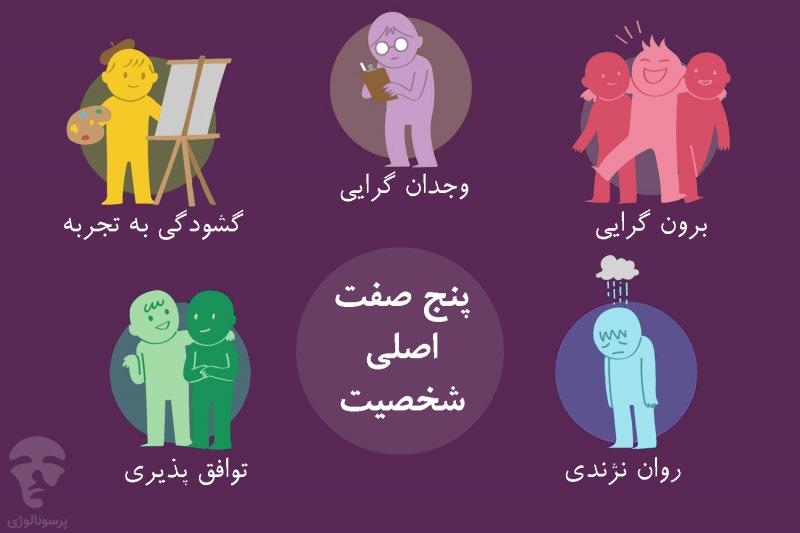 مدل پنج عاملی شخصیت