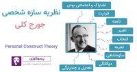 نظریه سازه شخصی